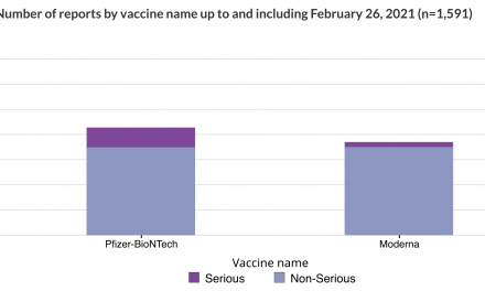 1,591 reports of adverse events from COVID-19 vaccines; two deaths being investigated